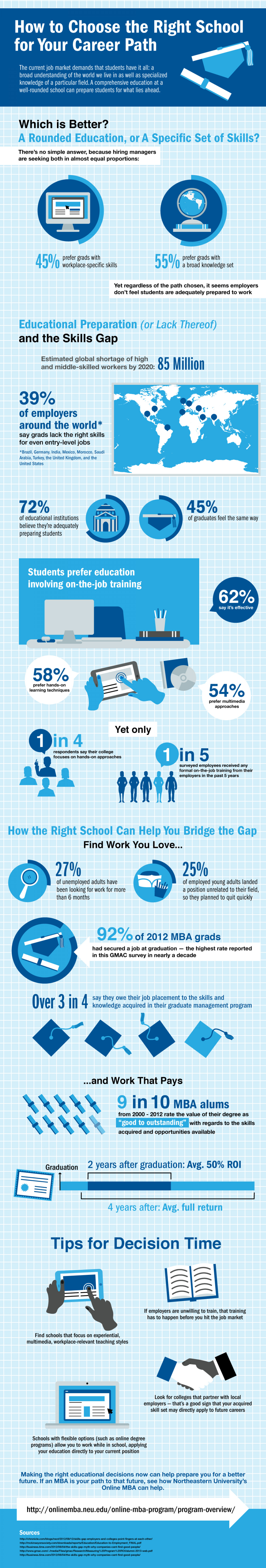 How To Choose the Right School For Your Career Path Infographic