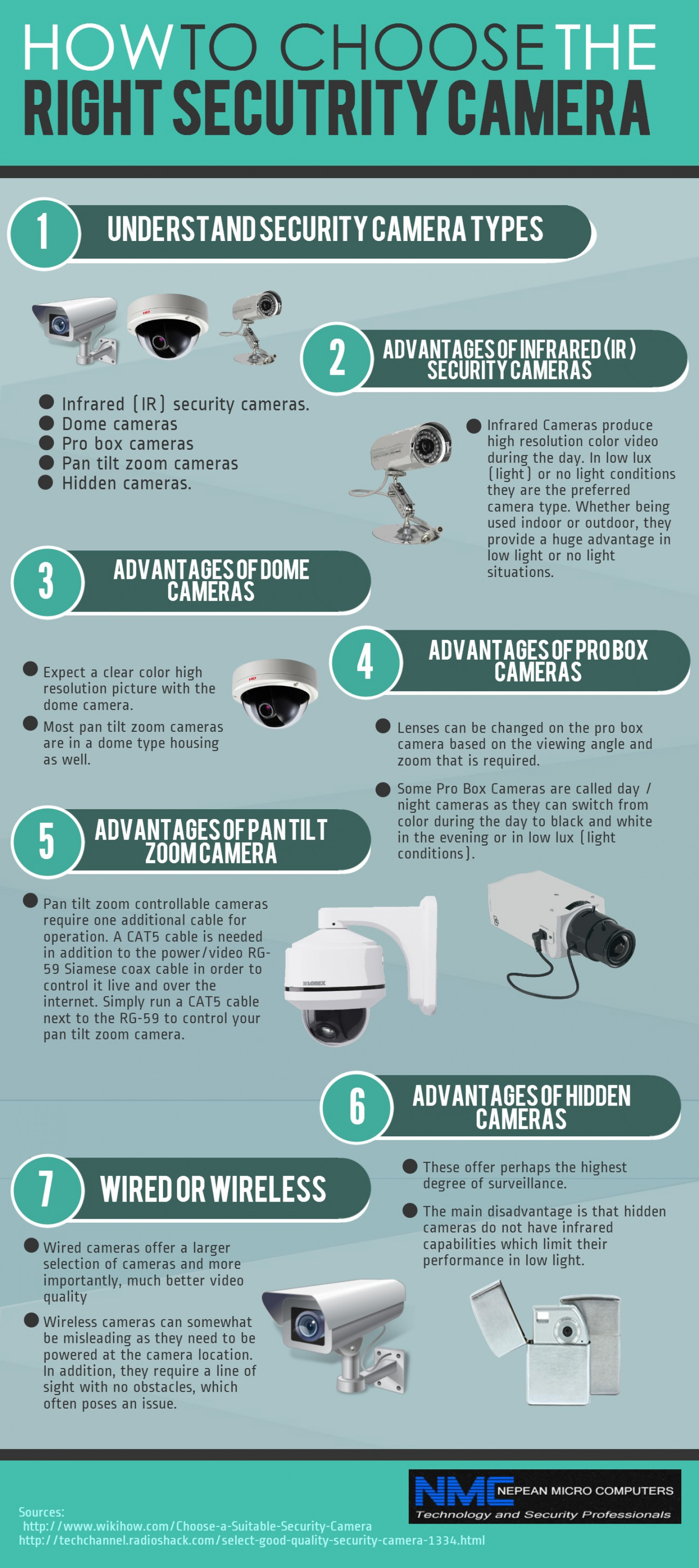 How To Choose The Right Security Camera Infographic