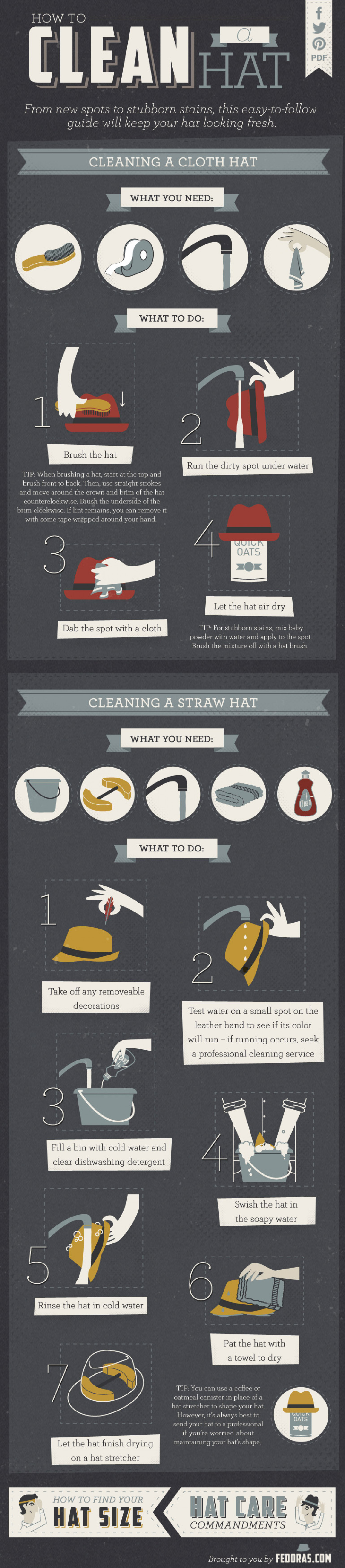How to Clean a Hat Infographic
