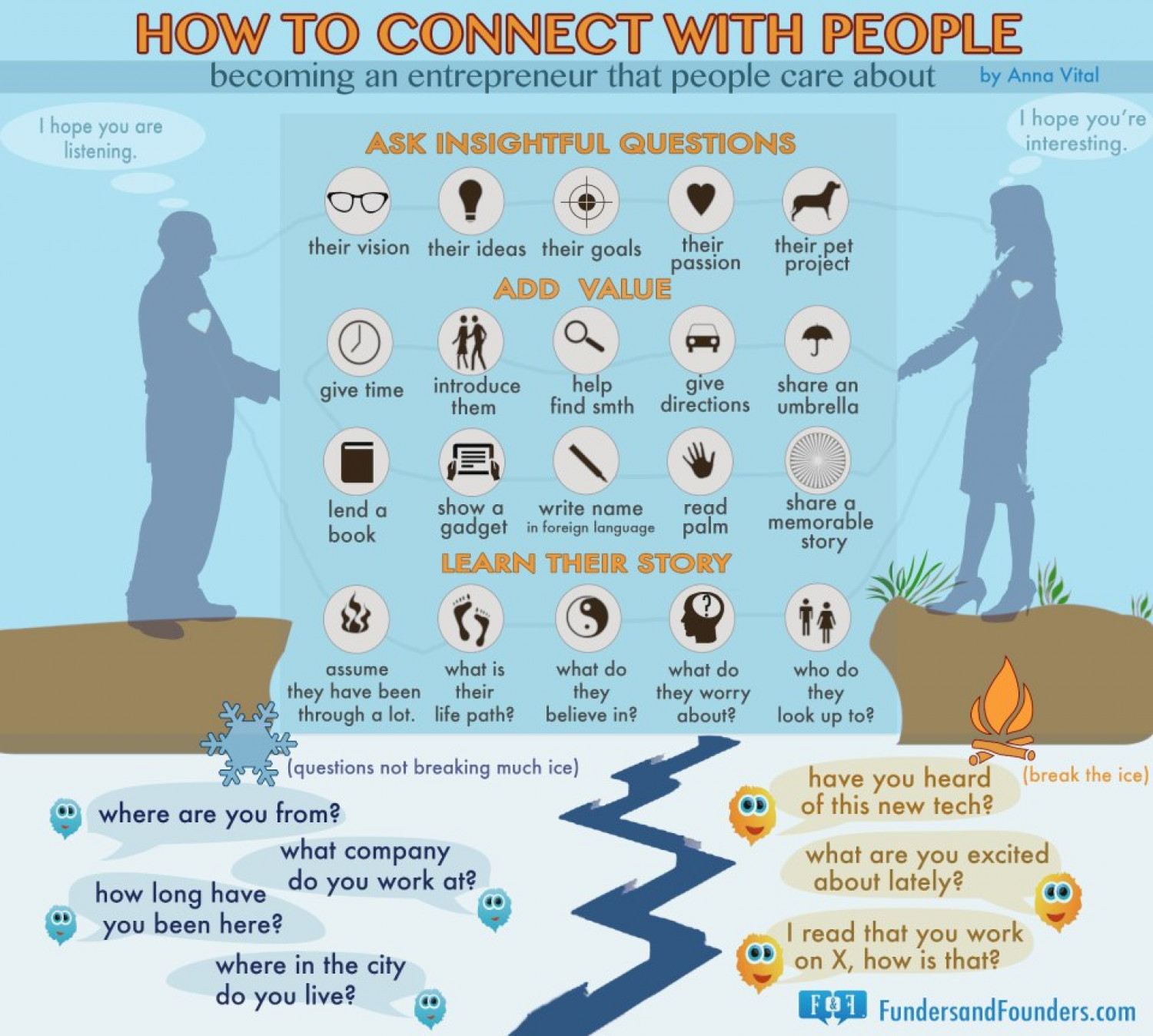 How To Connect With People Infographic