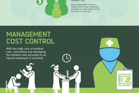 How To Control Workers' Compensation Costs  Infographic