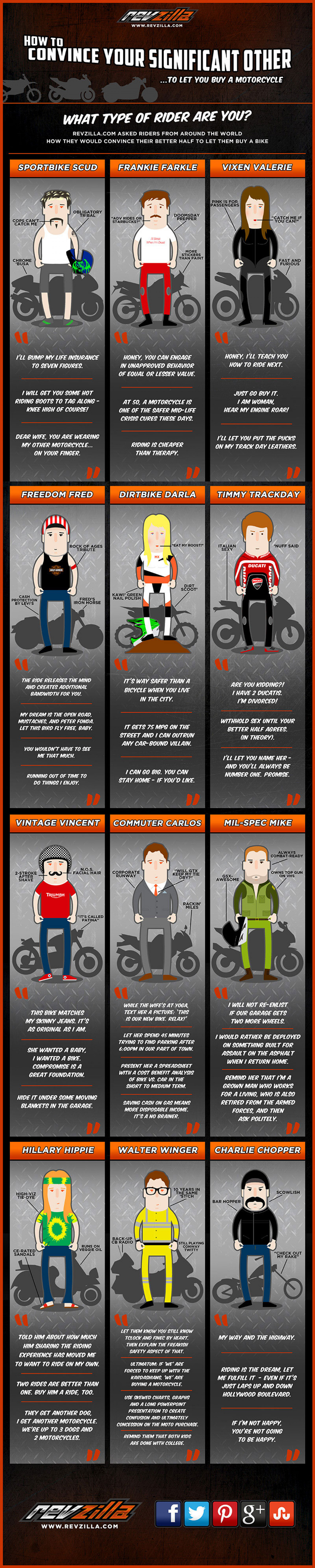 How to Convince Your Significant Other to Let You Buy A Motorcycle Infographic
