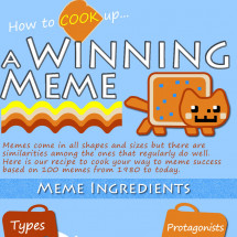 How to cook up a winning meme Infographic