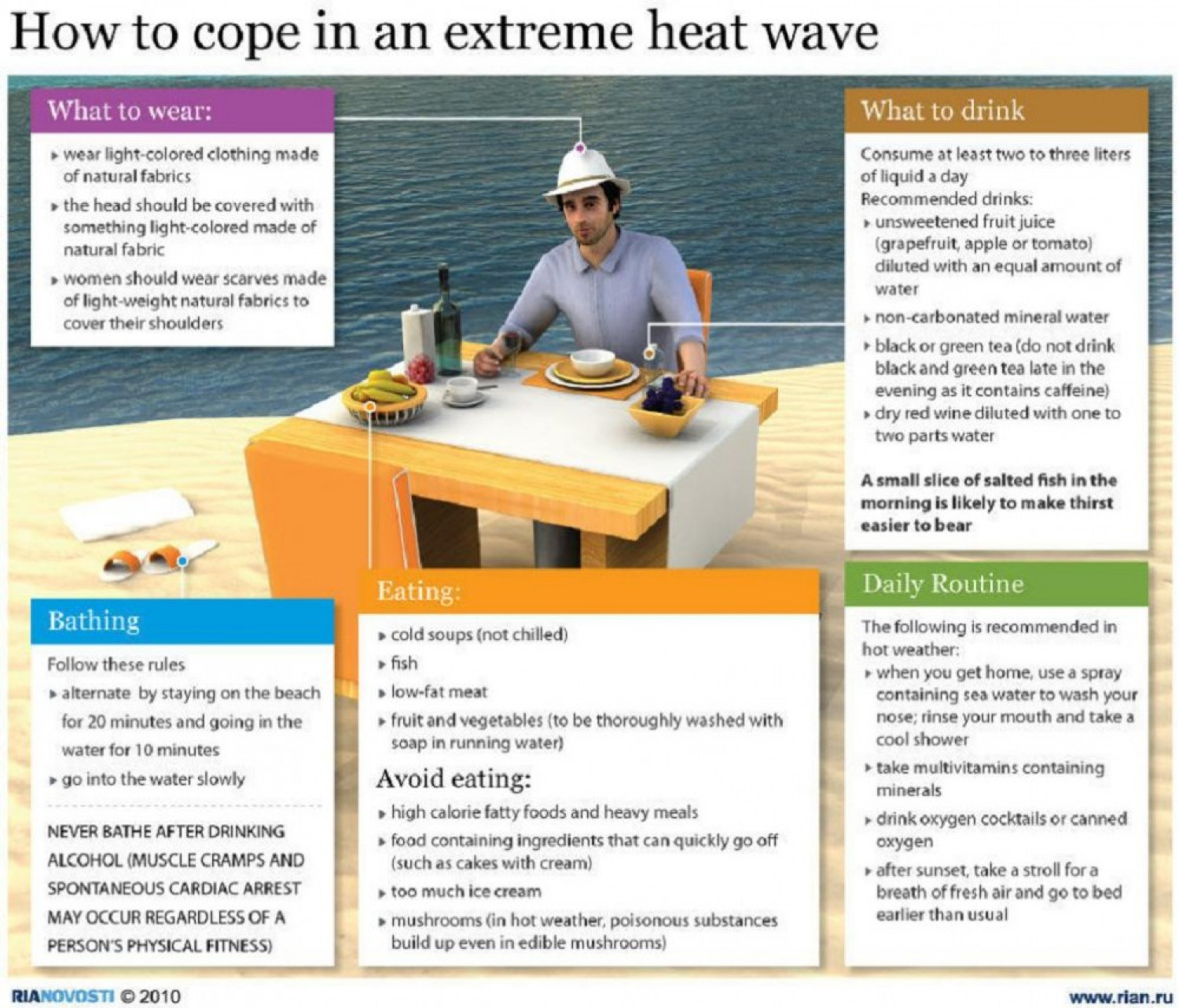 How to Cope in an Extreme Heat Wave Infographic