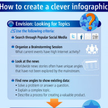 How to Create a Clever Infographic Infographic