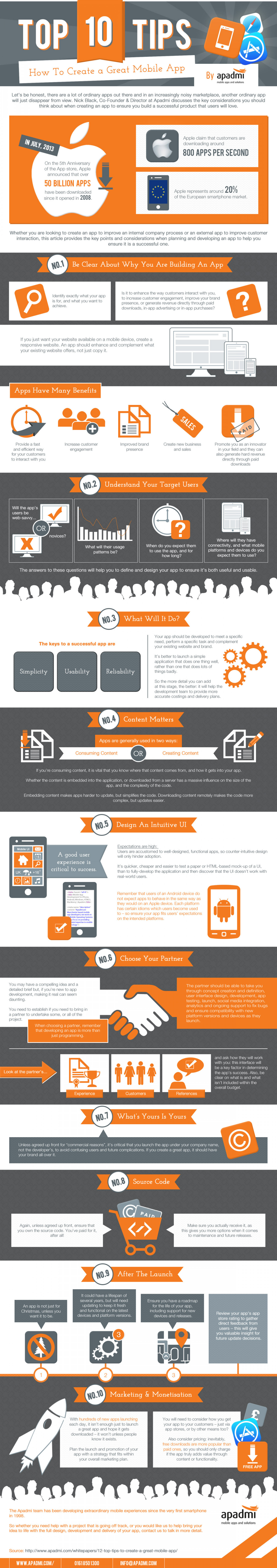 Top Ten Tips: How to Create a Great Mobile App Infographic
