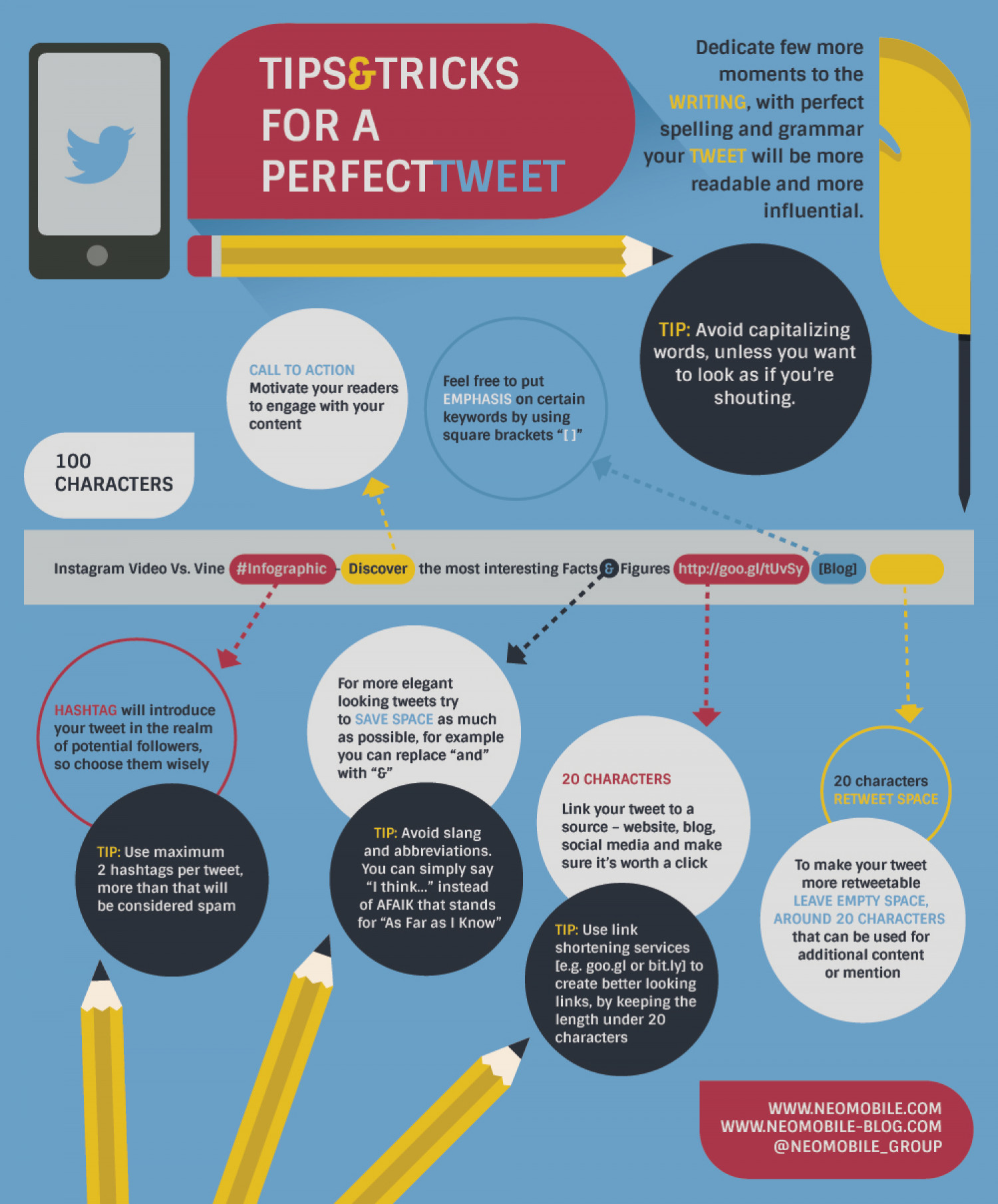 How To Create A Perfect Tweet  Infographic