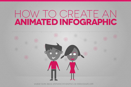 How to create an Animated Infographic Infographic