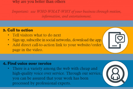 How to Create an Explainer Video Infographic