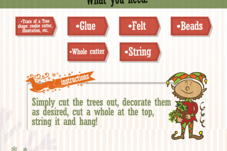 How to Create Christmas Traditions with your Little Elf Infographic