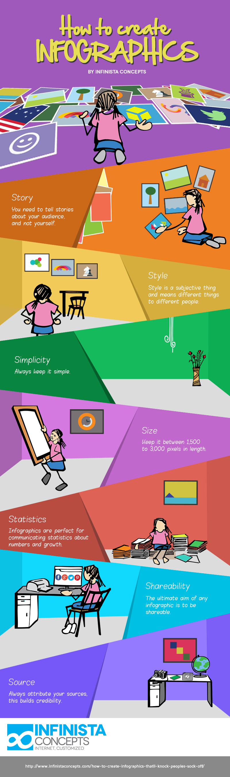 How To Create Infographics [Infographic]