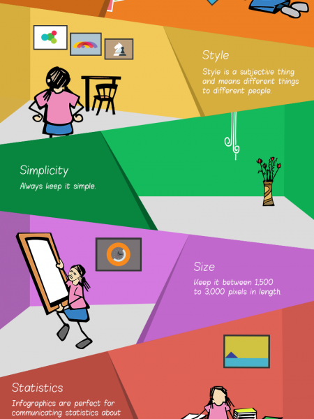How to Create Infographics Infographic