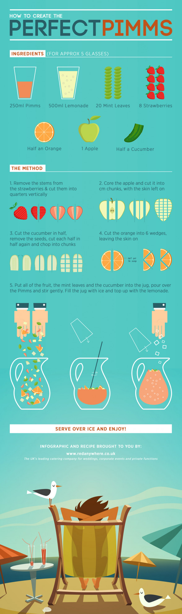 How to Create the Perfect Pimms