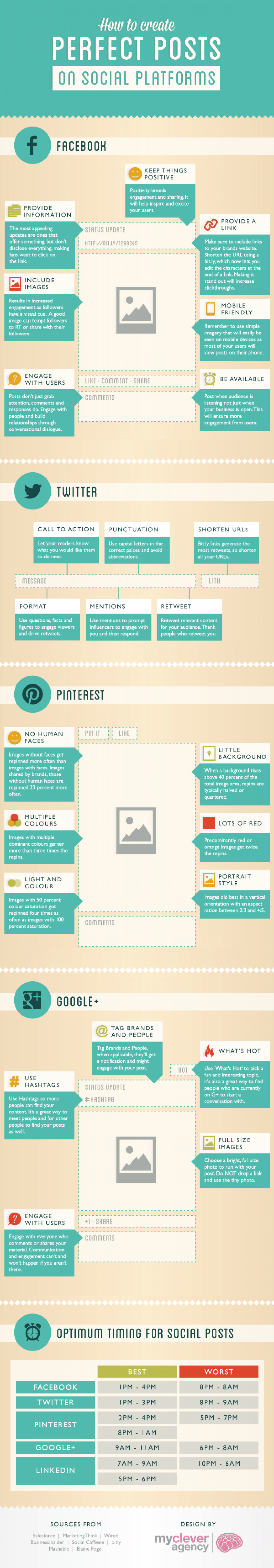 How To Create The Perfect Pinterest, Google+, Facebook & Twitter Posts  Infographic