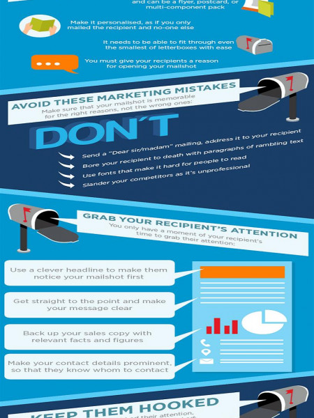 How to Create the Ultimate Mailshot Infographic