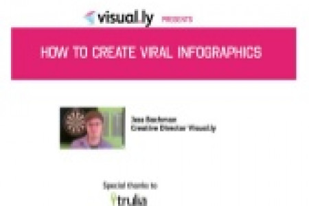 How To Create Viral Infographics Infographic