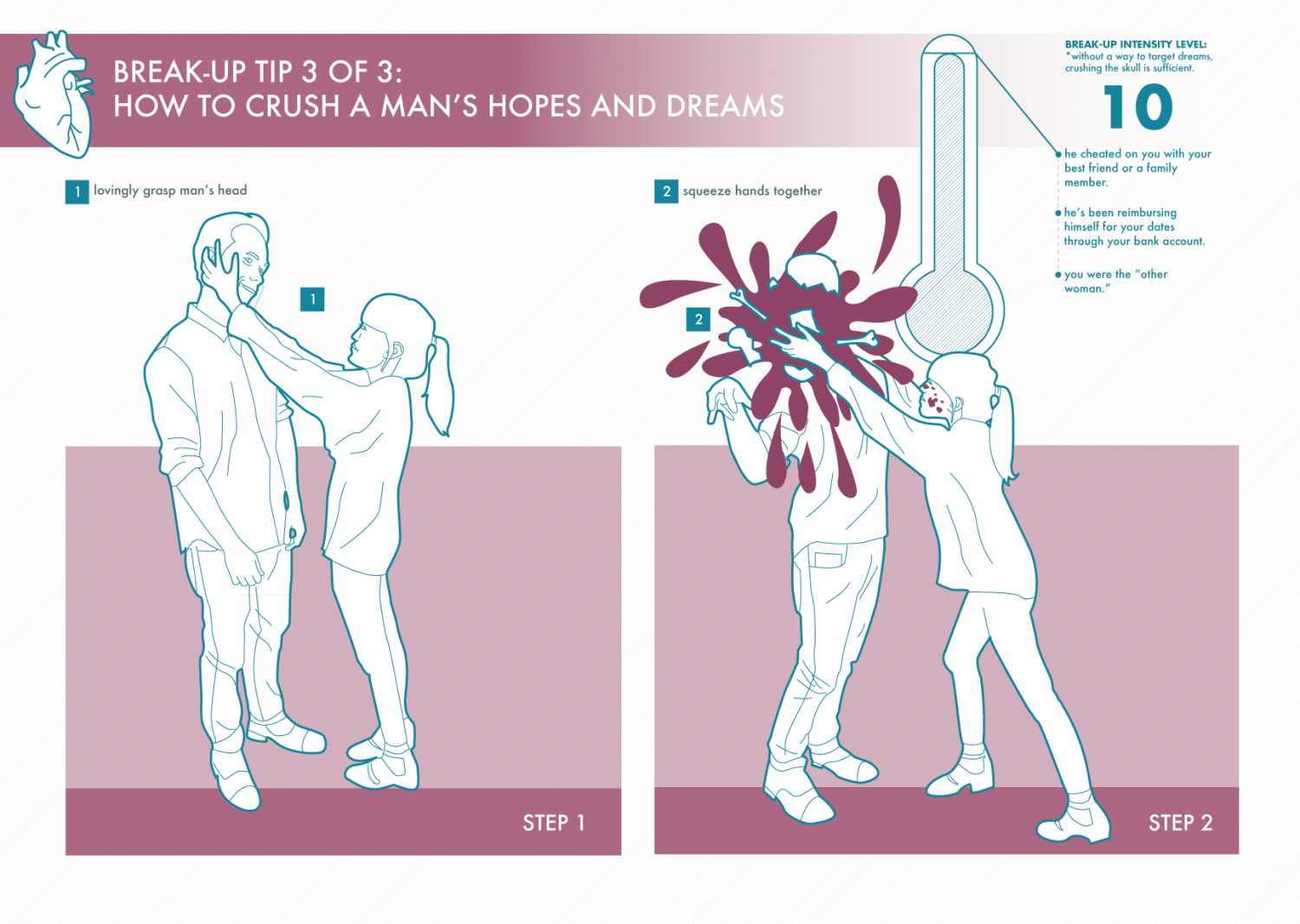How to crush a man's hopes and dreams Infographic