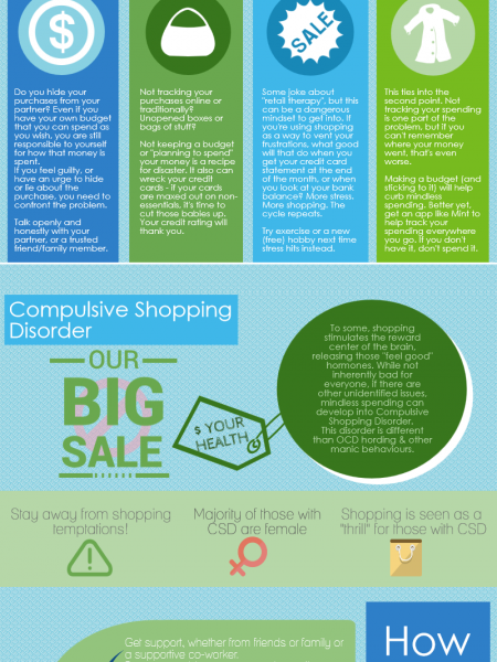 How To Curb Your Spending Infographic
