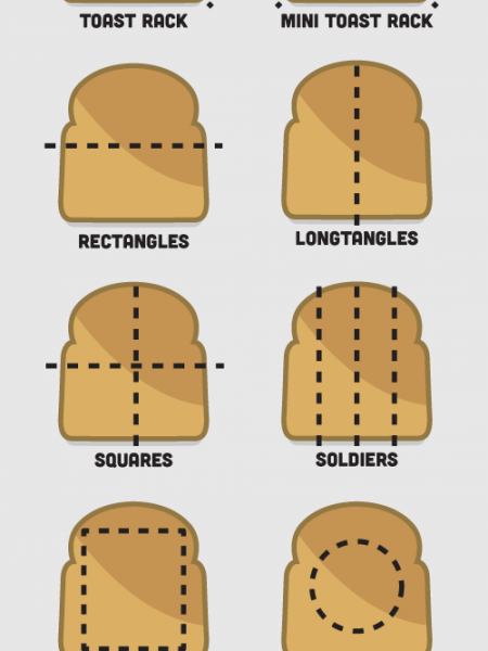 How to cut toast Infographic