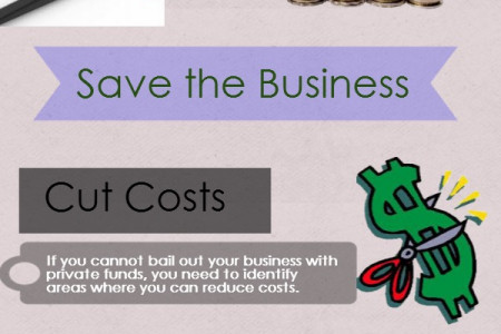 How to deal with small business debt Infographic