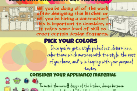 How to Design a Kitchen Infographic
