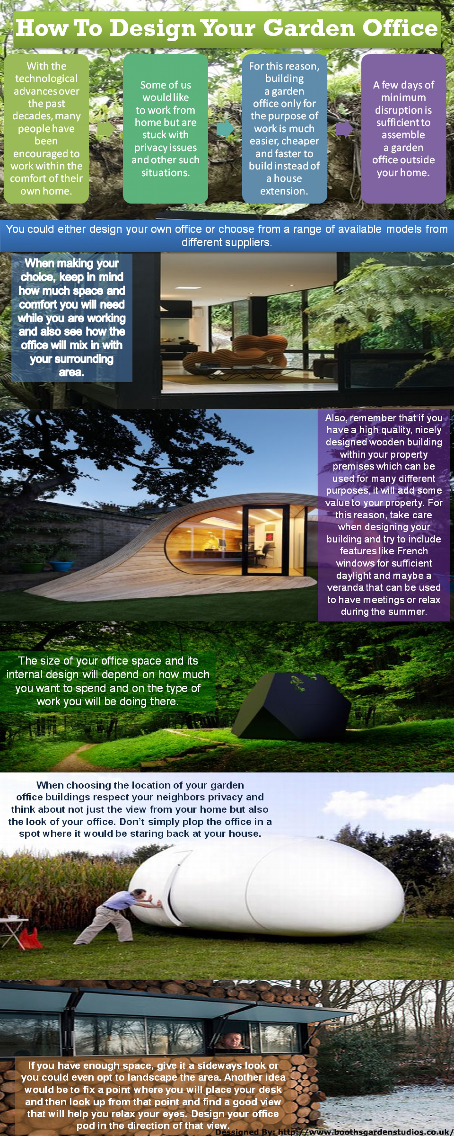 How to Design Your Garden Office Infographic