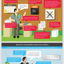 How to Detect a Dishonest Mortgage Loan Officer Infographic