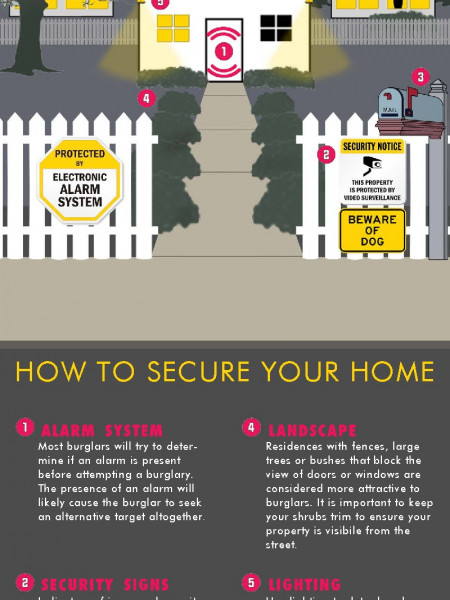 How to Deter a Burglar Infographic