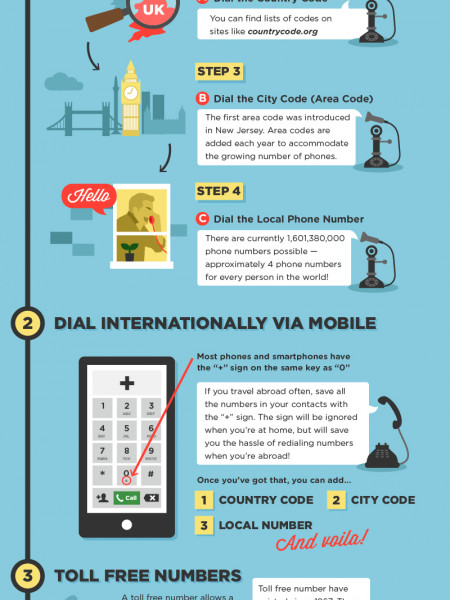 How to Dial Internationally Infographic