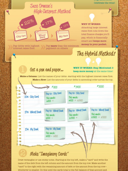How to Ditch Your Debt Infographic