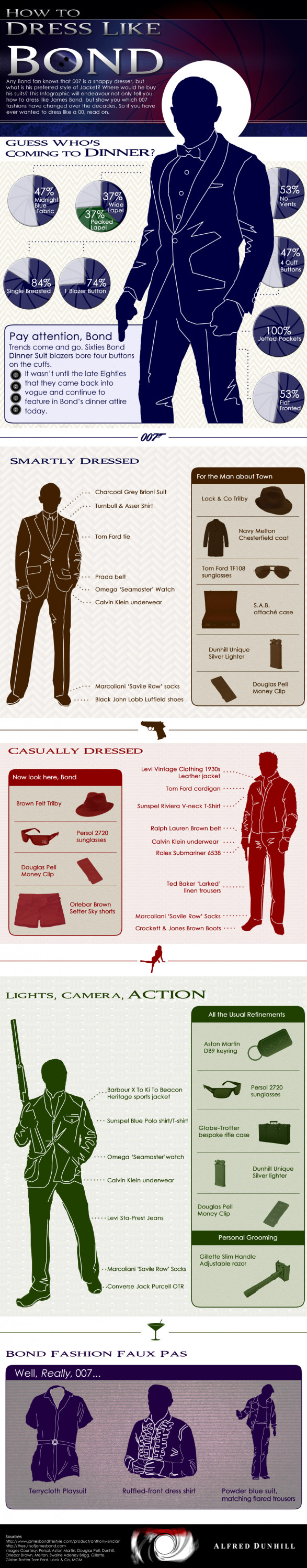 How to dress like james bond - infographic