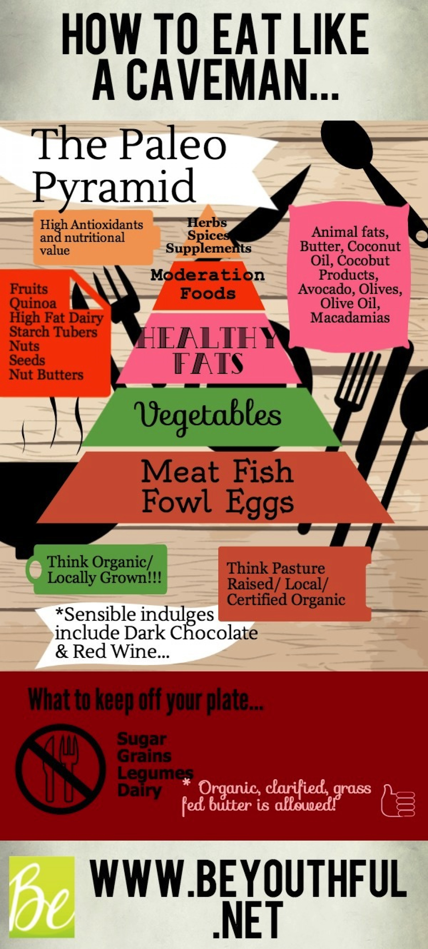 How To Eat Like A Caveman: The Paleo Pyramid Infographic