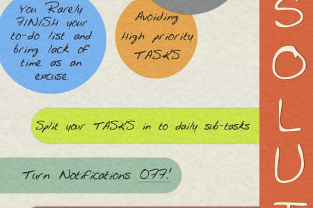 How to Eliminate Procrastination Infographic