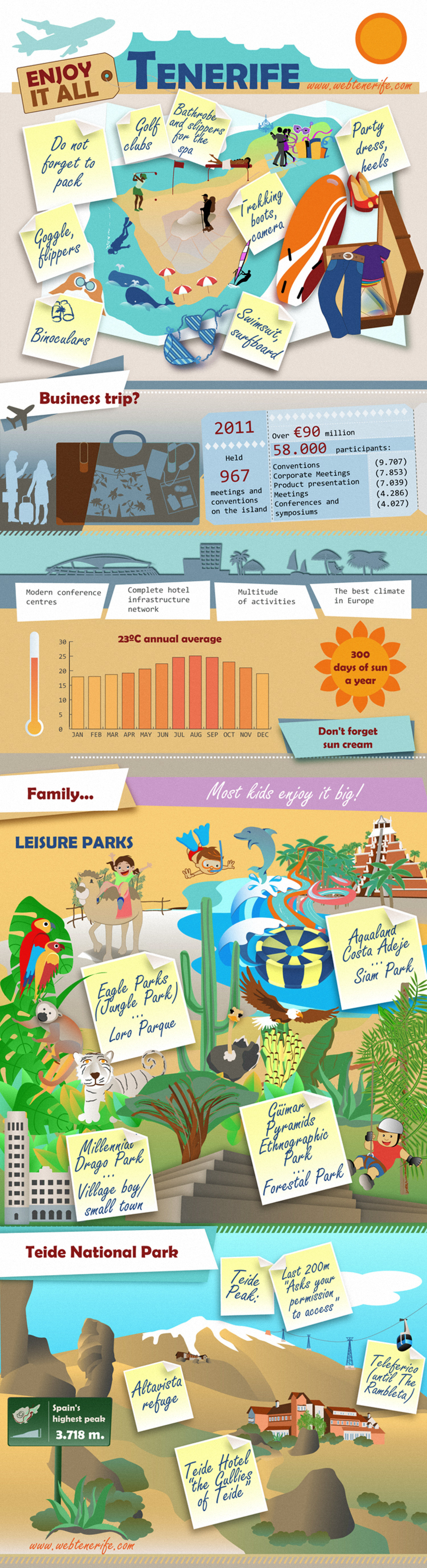 How to enjoy your holiday Infographic