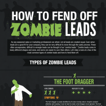 How To Fend Off Zombie Leads Infographic