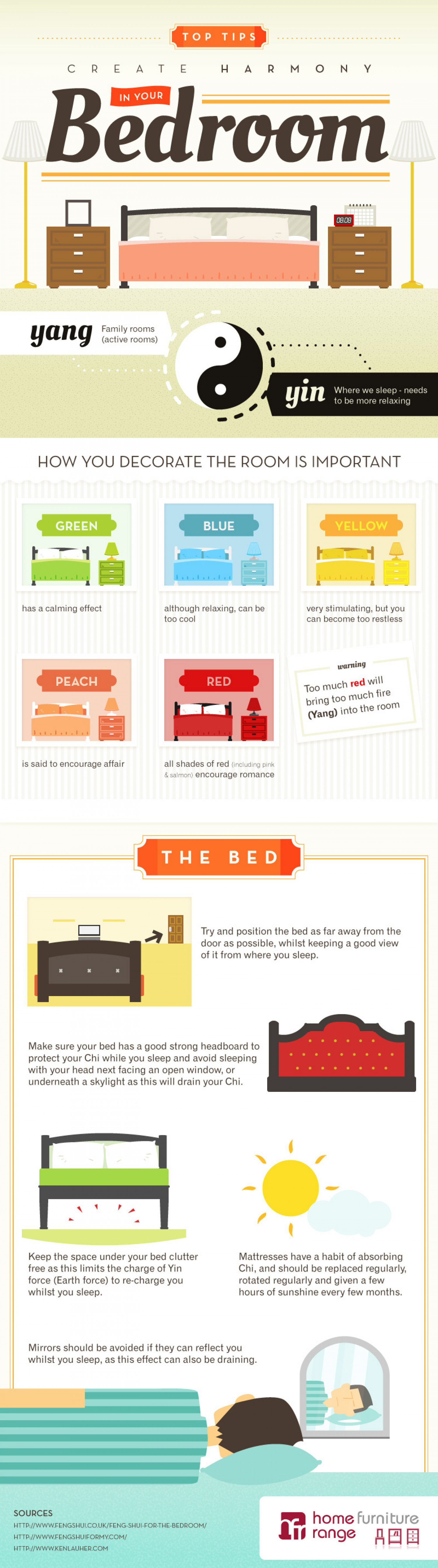 How To Feng Shui Your Bedroom Infographic