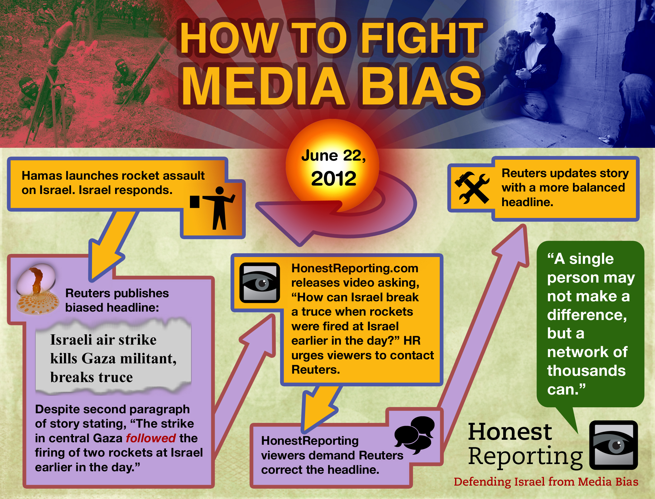 media bias essay limited time offer buy it now