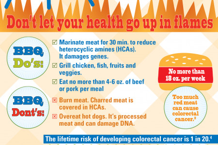 How to fill a healthy BBQ plate Infographic