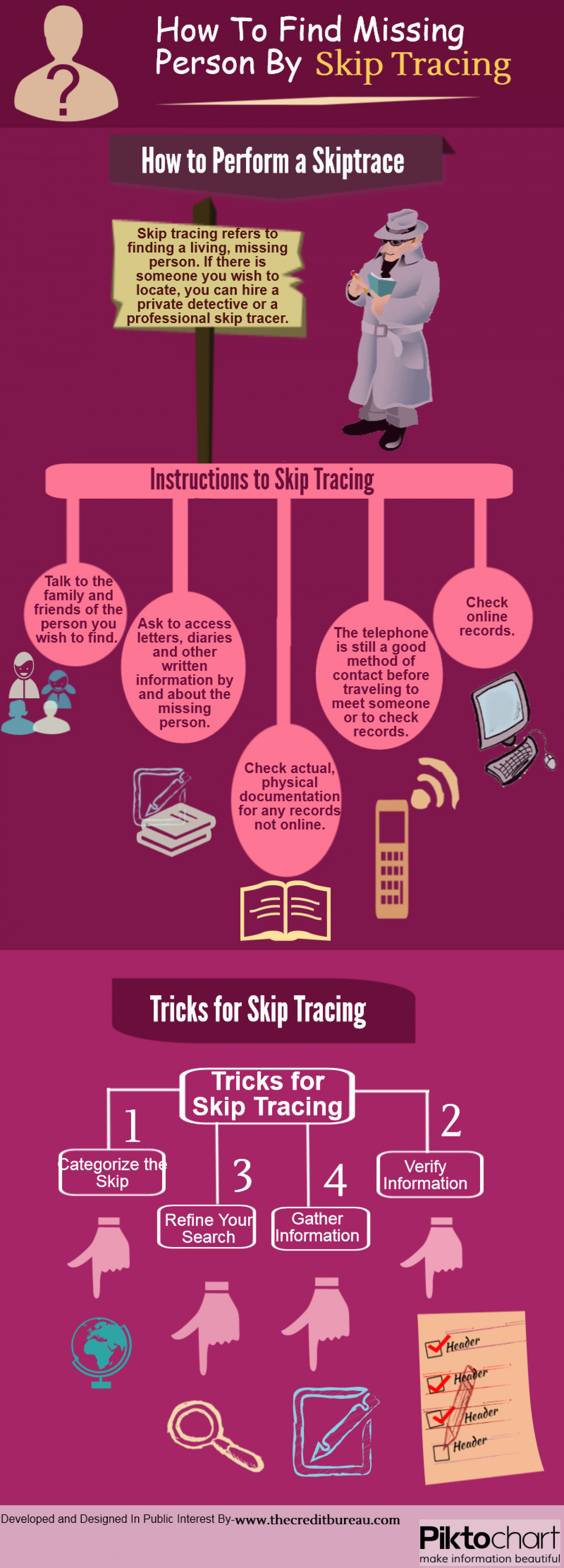 How To Find Missing Person By Skip Tracing Infographic