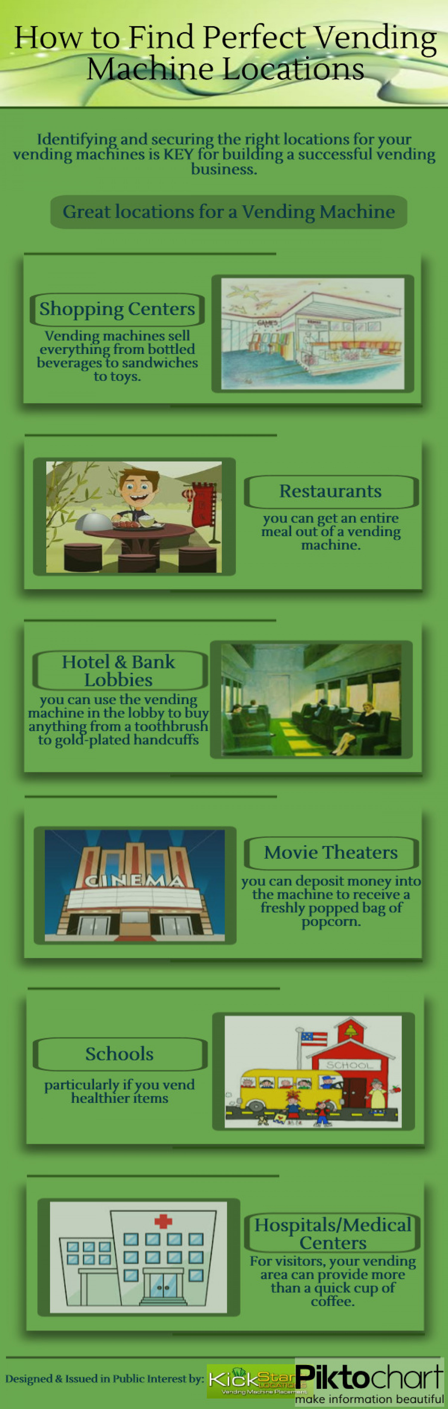 How to Find Perfect Vending Machine Locations Infographic