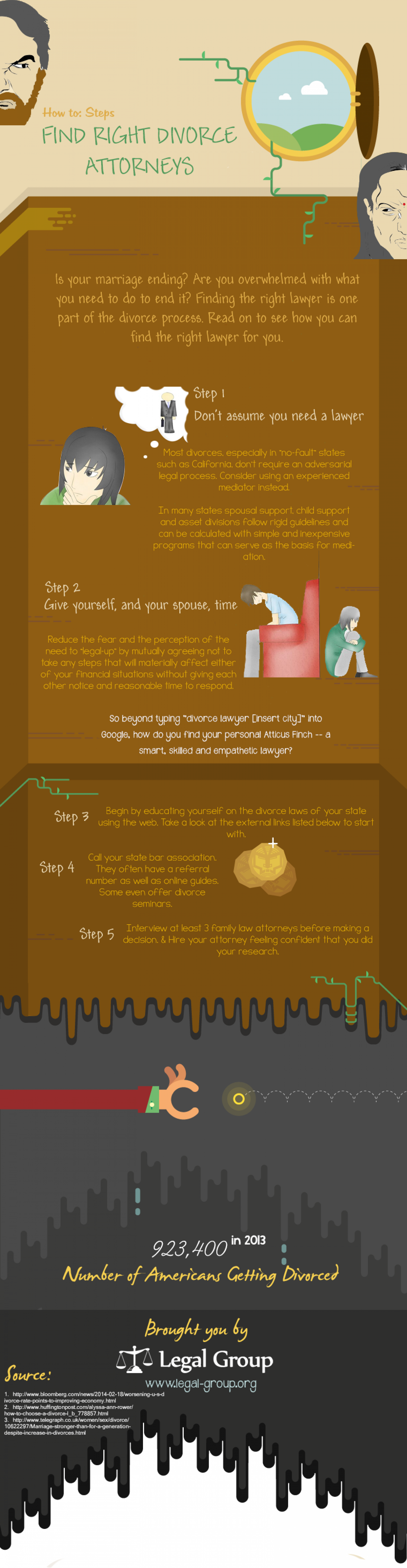 How To Find Right Divorce Attorneys [infographic]