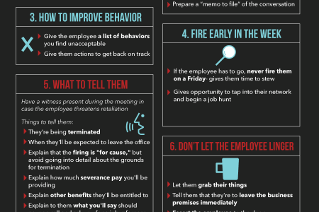 How to Fire Someone Infographic