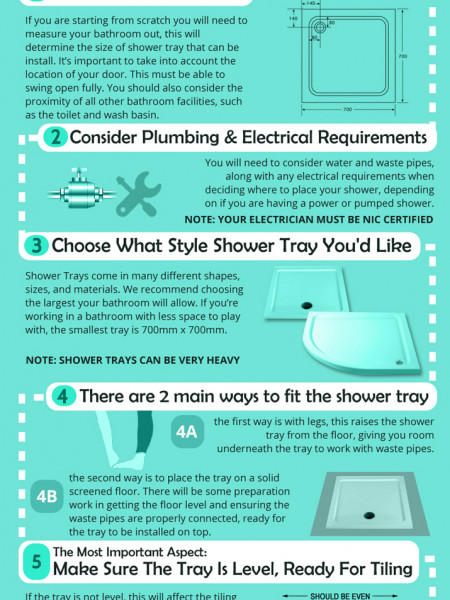 How To Fit A Shower Tray Infographic