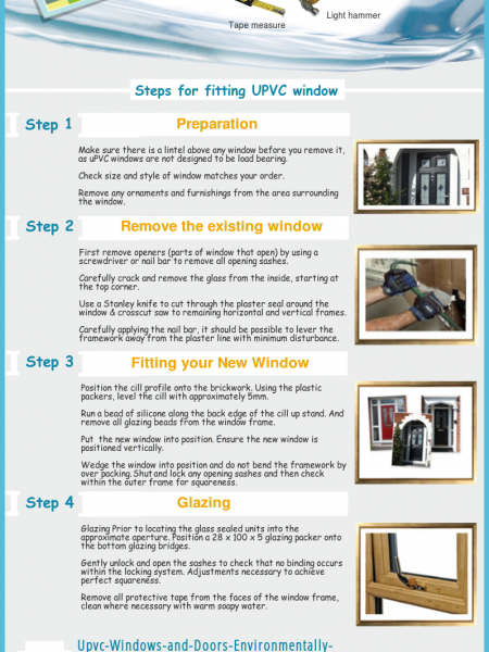 How to fit a UPVC Window Infographic
