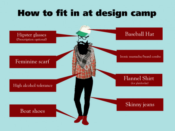 How to fit in at design camp Infographic