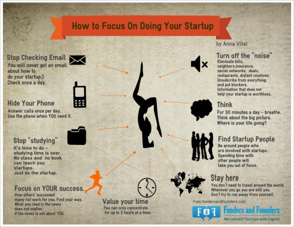 How to Focus on Doing a Startup Infographic
