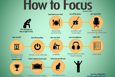 How to Focus: Hacks Infographic