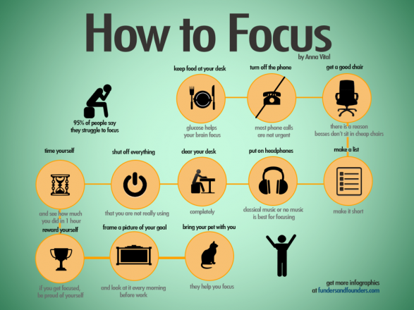 How to Focus: Hacks