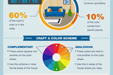 How to Furnish Your Home on a Budget Infographic