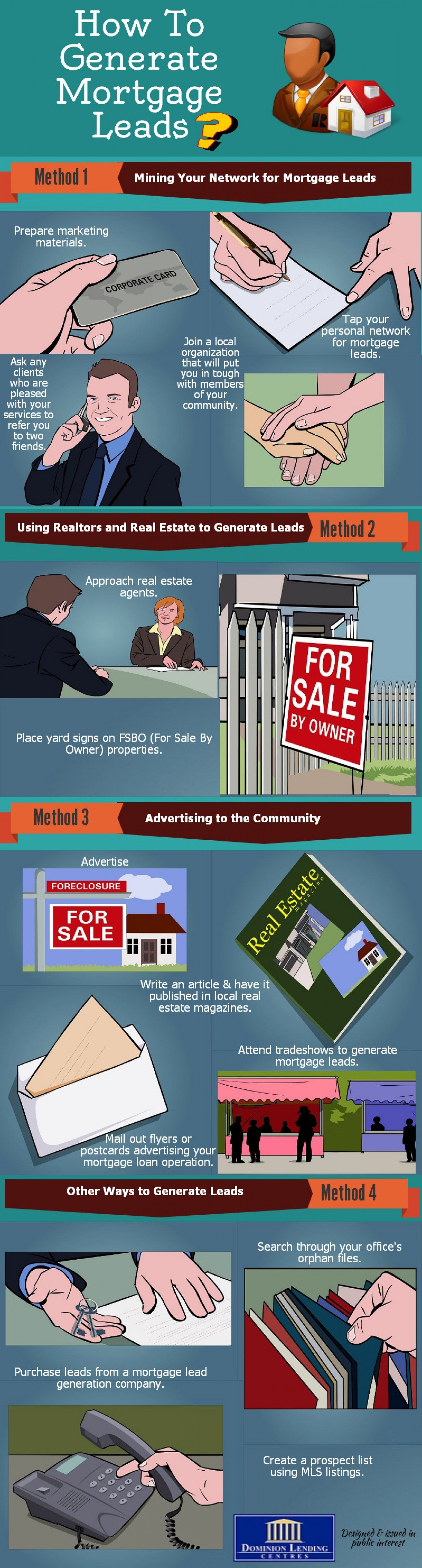 How to Generate Mortgage Leads Infographic